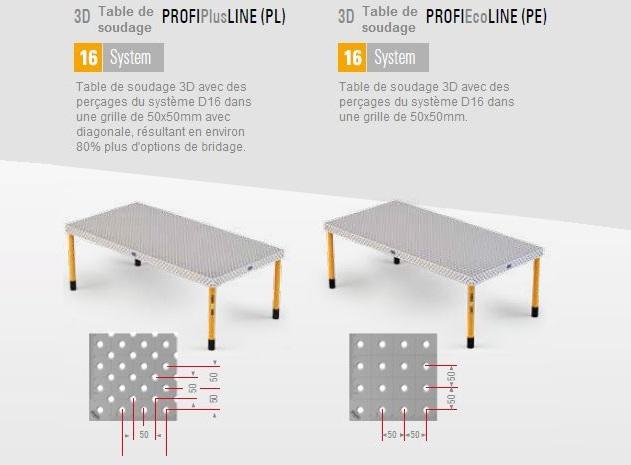 table de soudage 16mm syst me demmeler. Black Bedroom Furniture Sets. Home Design Ideas
